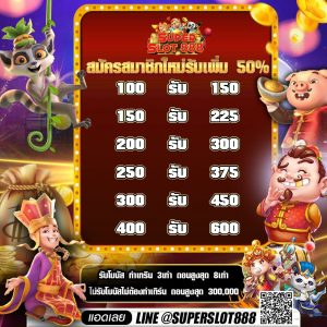 superslot promotion